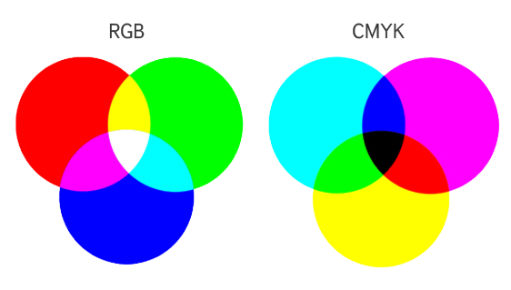 rgb farver Korrekte farver i tryksagen rgb farver